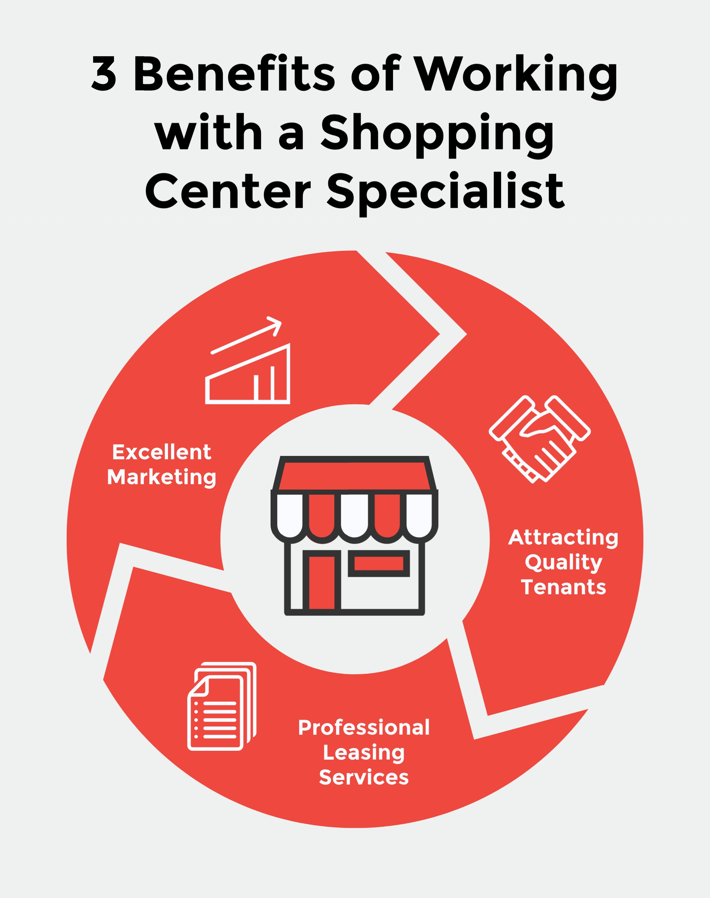 3 Benefits of Working with a Shopping Center Specialist, Tarantino Properties, Houston